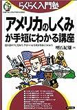 「アメリカのしくみ」が手短にわかる講座―超大国の「今」を知り、グローバルな視点を身につけよう (らくらく入門塾)