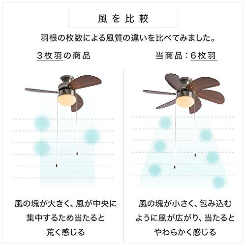[2018年] おすすめのシーリングファンライト10選! [屋内照明 ...