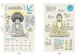 マンガでわかる仏像: 仏像の世界がますます好きになる! 画像