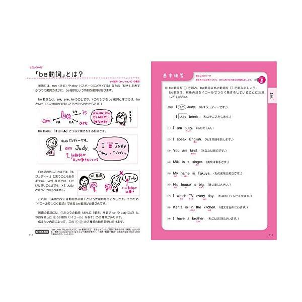 中学 英語を もう一度ひとつひとつわかりやすく。の紹介画像3