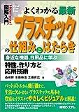 図解入門よくわかる最新プラスチックの仕組みとはたらき (How‐nual Visual Guide Book)
