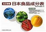 五訂増補 日本食品成分表