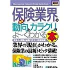 図解入門業界研究最新保険業界の動向とカラクリがよ~くわかる本 (How‐nual Industry Trend Guide Book)