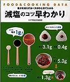 減塩のコツ早わかり (FOOD&COOKING DATA) 画像