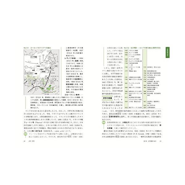 いっきに学び直す日本史 近代・現代 実用編の紹介画像4