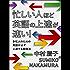 忙しい人ほど英語の上達が速い! ~多忙人のための英語が必ず上達する勉強法~