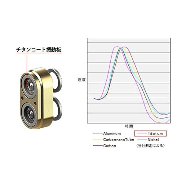 【限定モデル】JVC FXT200LTD カ...の紹介画像11