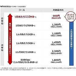 OCNモバイル ONE データ通信専用SIMカード 月額972円(税込)~(マイクロSIM)