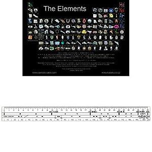 元素周期表したじき & 歴史年表ものさし セット