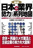 <最新>日本の業界 勢力&系列地図