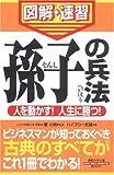 通勤大学文庫 図解・速習『孫子の兵法』