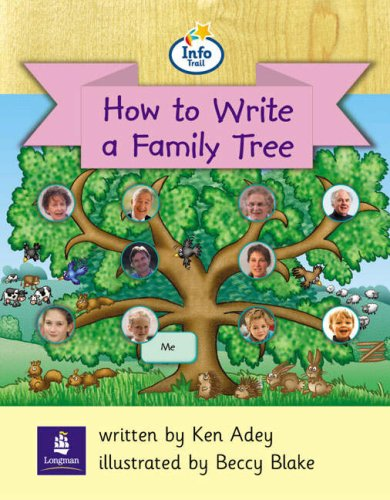 Info Trail Beginner:How to write a family tree Non-fiction (LITERACY LAND)の詳細を見る
