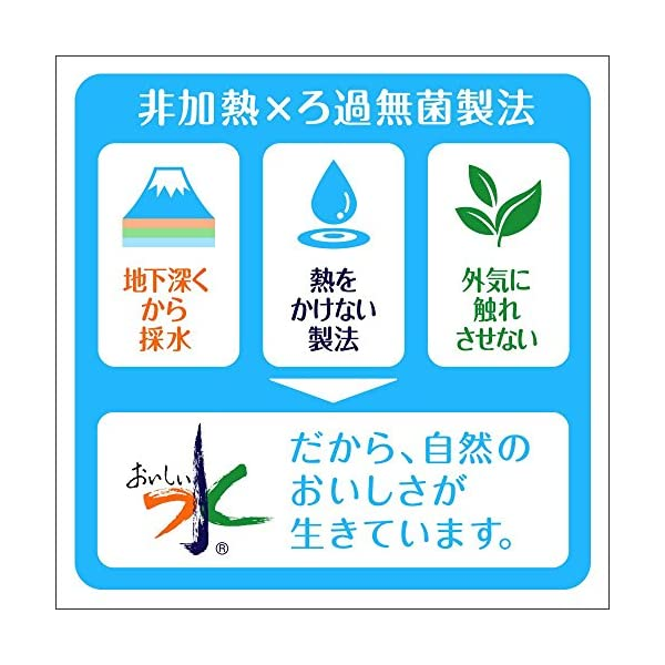アサヒ おいしい水 富士山の紹介画像4