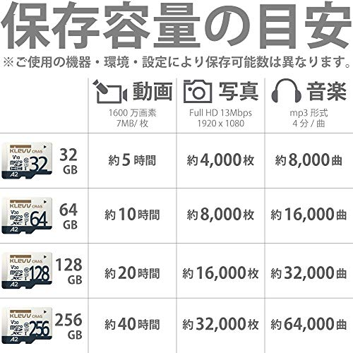 『KLEVV microSDXC 128GB UHS-I U3 V30 A2 読込:100MB/s 書込:80MB/s (最大) Nintendo Switch 動作確認済 K128GUSD6U3-CA』の5枚目の画像