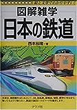図解雑学 日本の鉄道 (図解雑学シリーズ)