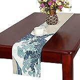 LKCDNG テーブルランナー 和風の海 クロス 食卓カバー 麻綿製 欧米 おしゃれ 16 Inch X 72 Inch (40cm X 182cm) キッチン ダイニング ホーム デコレーション モダン リビング 洗える