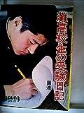 灘高校生の受験日記 (1971年)