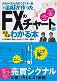 めちゃくちゃ売れてるマネー誌ZAiが作った FXのチャートがみるみるわかる本―「売り」「買い」のタイミングを知らせてくれる!売買シグナルの使い方も丸ゴト解説!