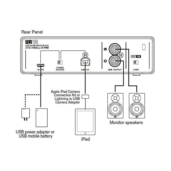 Steinberg スタインバーグ USB2....の紹介画像7