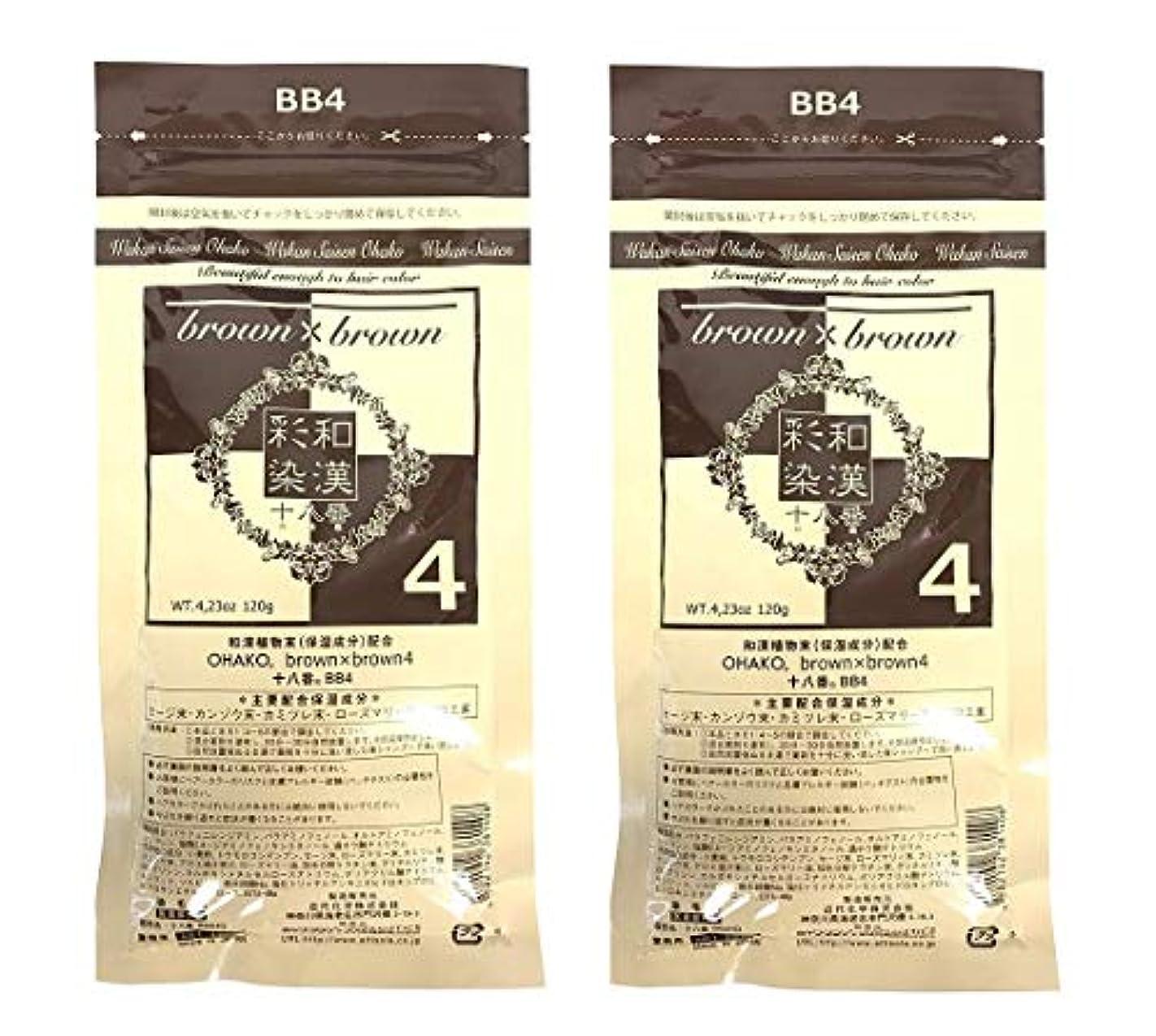 宙返りベーコンマニア【2個セット】グランデックス 和漢彩染 十八番 120g BB4