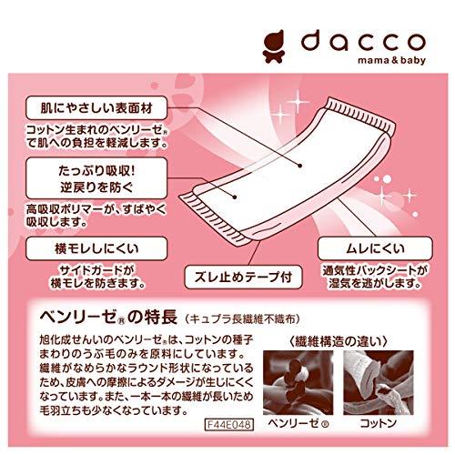ダッコ お産用パッド フィール Sサイズ 20コ入