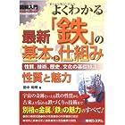 図解入門よくわかる最新「鉄」の基本と仕組み (How‐nual Visual Guide Book)