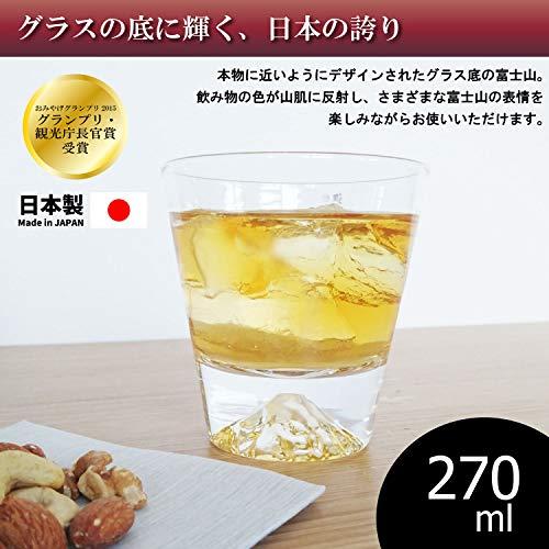 富士山グラス 2枚目のサムネイル