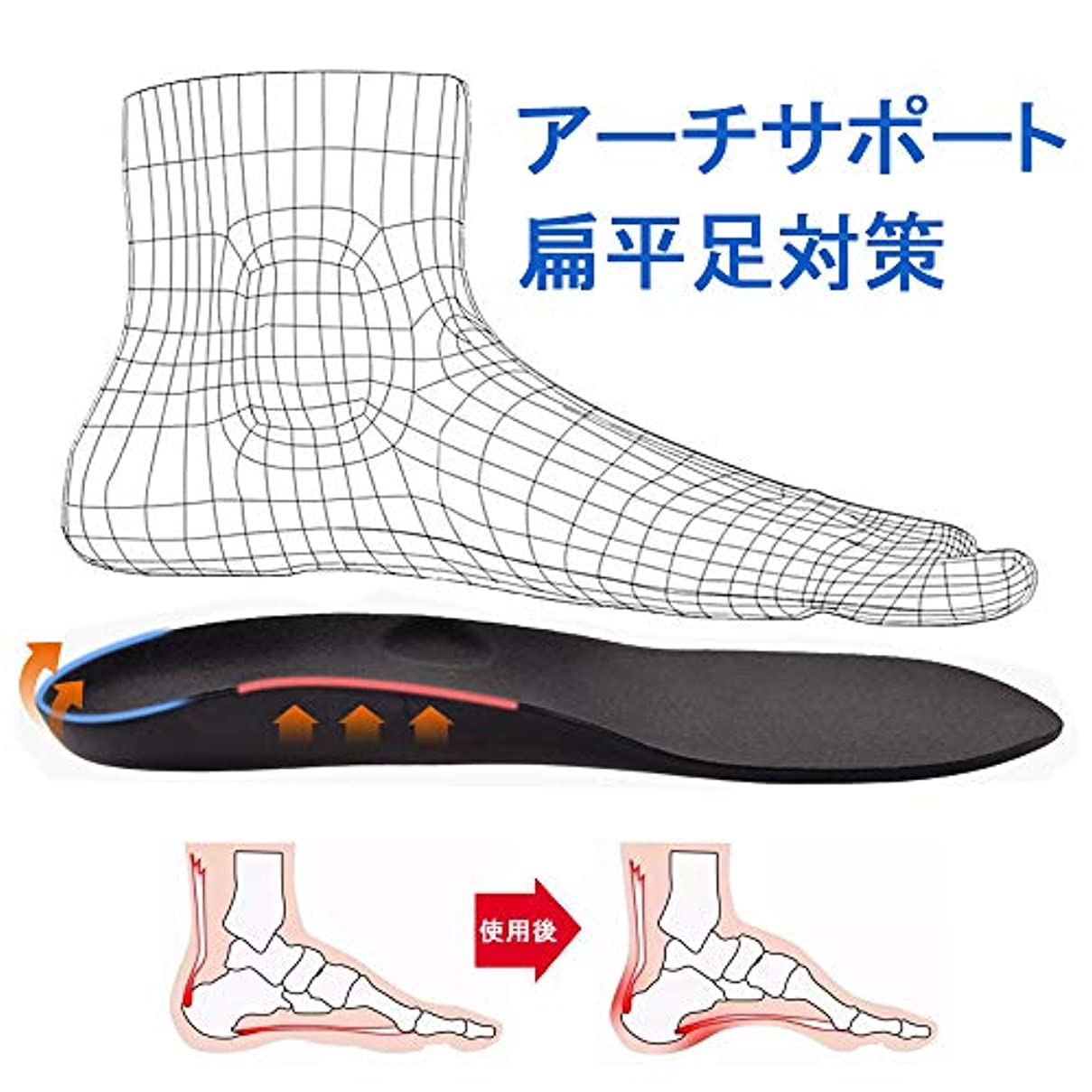 発音ランドリーチーフインソール,扁平足 アーチサポーター 土踏まず 中敷き 衝撃吸収 疲れにくい インソール 偏平足改善 サポーター 足底筋膜炎 アーチ型サポーター かかと 3D立体型サポート歩き姿勢矯正 痛み緩和