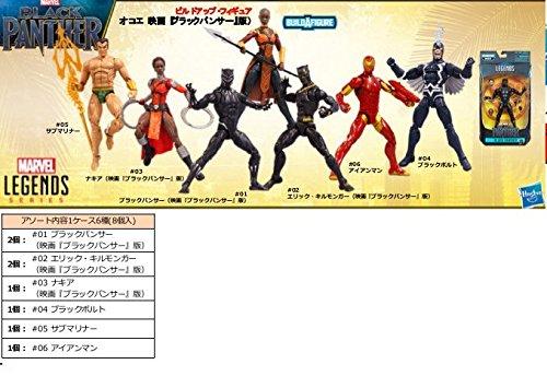 Release #148  『マーベル・コミック』【ハズブロ アクションフィギュア】6インチ「レジェンド」 ブラックパンサー シリーズ1.0 <アソート>