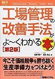 図解入門ビジネス工場管理の改善手法がよ~くわかる本[第2版] (How‐nual Business Guide Book)