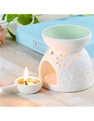 セラミックEssential Oil Warmer : Great for瞑想、アロマセラピー – Fragrance Diffuser使用with Tea Lights – Ideal For Wedding Gifts...