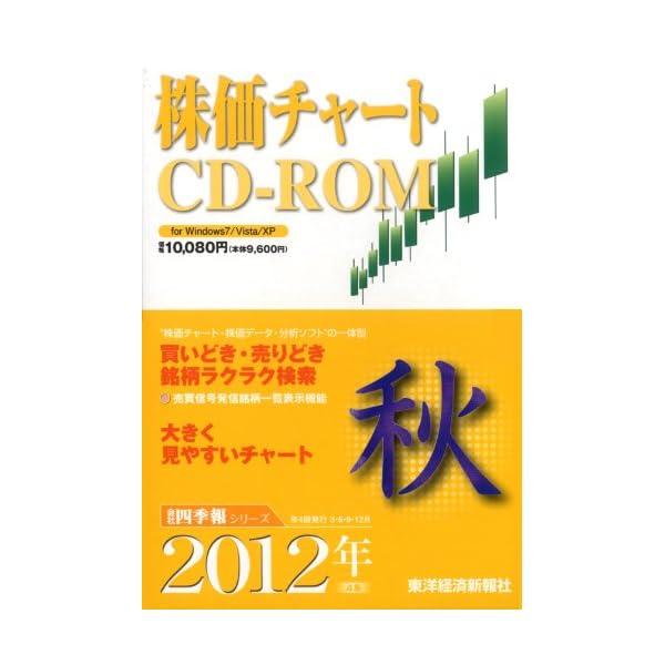 株価チャートCD-ROM2012年4集秋号の商品画像