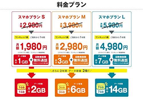 ワイモバイル(Y!mobile)SIMスターターキット ナノ(iPhone5~7他対応)音声通話/データ通信共通(契約事務手数料 無料) ZGP681 SoftBank
