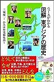 ニュースがわかる 図解 東アジアの歴史 (SBビジュアル新書)