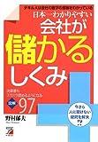 日本一わかりやすい 会社が儲かるしくみ (アスカビジネス)
