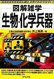 生物・化学兵器 (図解雑学)