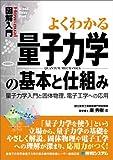 図解入門よくわかる量子力学の基本と仕組み (How‐nual Visual Guide Book)