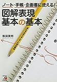 ノート・手帳・企画書に使える! 図解表現 基本の基本 (アスカビジネス)