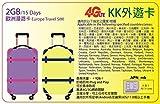 【KK】ヨーロッパ 49ヶ国 4G-LTE/3G 15日間 2GB データ通信 プリペイドSIMカード Europe Travel SIM Card 外遊カード