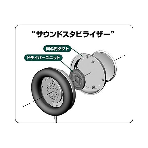 JVC 密閉型ステレオヘッドホン RX900 ...の紹介画像6