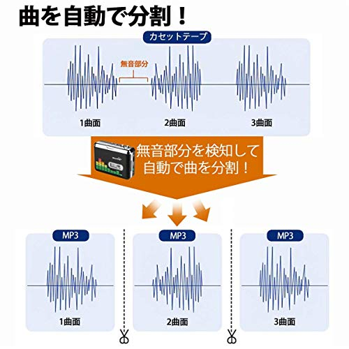 Blumway『高品質カセットテープUSB変換プレーヤー(PC000249GSJP)』