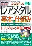 図解入門よくわかる最新レアメタルの基本と仕組み[第2版] (How‐nual Visual Guide Book)