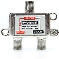 コアウェーブ 地デジ対応 アンテナ 分波混合器 VHF/UHF・BS/CS対応 BL-0036TV