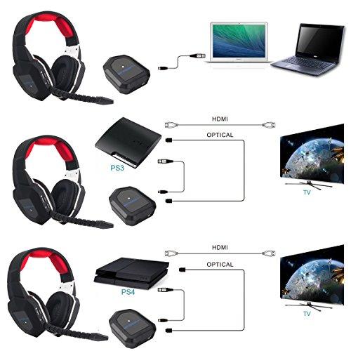 『HAMSWAN 2.4GHzワイヤレスゲーミングヘッドセット PC/MAC/PS3/PS4/XBOX 360などに対応 Kinect動作確認済 超多機能 ステレオ 着脱式マイク 充電式 ノイズキャンセル 高音質 音量調節機能付き』の7枚目の画像