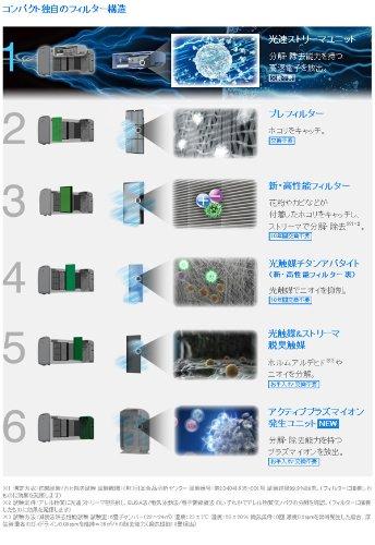 ダイキン(DAIKIN) 加湿空気清浄機「うるおい光クリエール」 バニラホワイト ACK55N-W