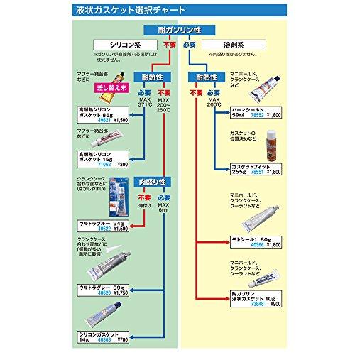 Permatex(パーマテックス) 高耐熱シリコンガスケット 85g 40621