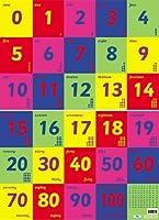 数Frieze教育子供のFriezeポスター120x 40cm