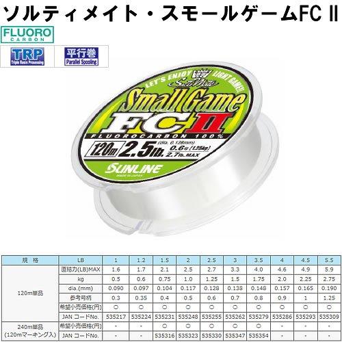 サンライン スモールゲーム FCII