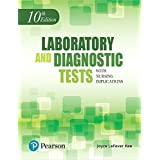 Laboratory and Diagnostic Tests