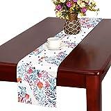 GGSXD テーブルランナー すばしこいうさぎ クロス 食卓カバー 麻綿製 欧米 おしゃれ 16 Inch X 72 Inch (40cm X 182cm) キッチン ダイニング ホーム デコレーション モダン リビング 洗える